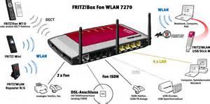 fritzbox 7170 reset knopf avm fritz box 7270 de edition specificaties tweakers