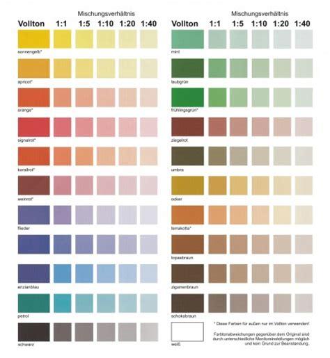 farben mischen tabelle tagwandfarbe petrol mischen wohndesign und m 246 bel ideen