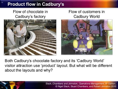 product layout of cadbury 07 layout and flow operations management