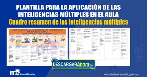 Iowa State Pre Mba by Cuadro Resumen De Las Inteligencias M 250 Ltiples Material
