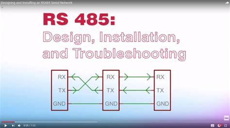 designing  installing  rs serial network prosoft