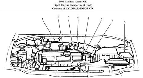 2002 hyundai accent ignition wiring diagram efcaviation