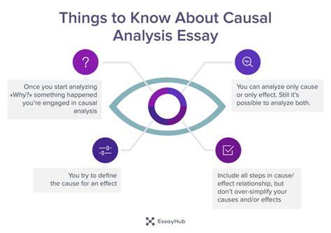 causal analysis essay sle how to write a causal analysis essay essayhub