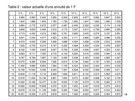 tables financi 232 res gratuites aide financi 232 re