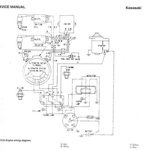Galerry kawasaki 17 hp engine manual