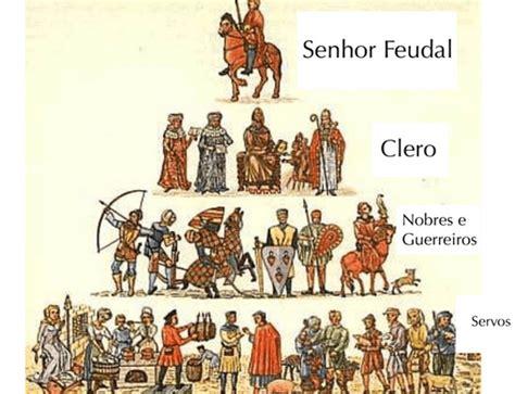 lade da terra economiche aula de hist 243 ria na web 3 0 a crise do feudalismo e a
