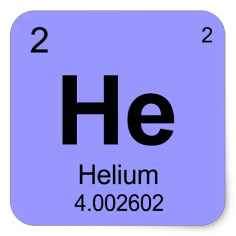 Periodic Table Element by Element Name Heliumsymbol Heatomic Number 2reacts Foun Thinglink