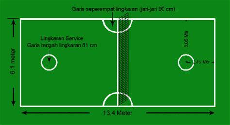 peraturan sepak takraw kumpulan olahraga