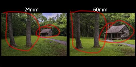best focal length lens for photography tutorial how to the best focal length when capturing