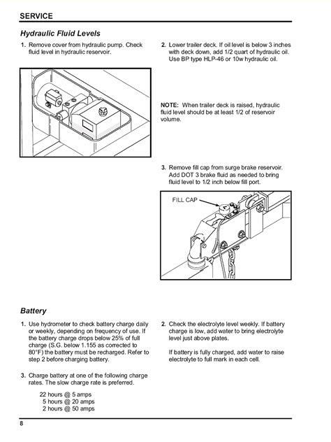 28 trailer wiring diagram surge brakes jeffdoedesign