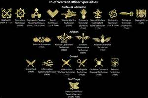 file usn chief warrant officer specialty devices png