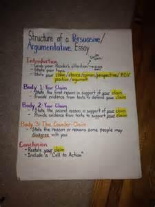 Argumentative Essay Structure by Argumentative Essay Structure Genius In The