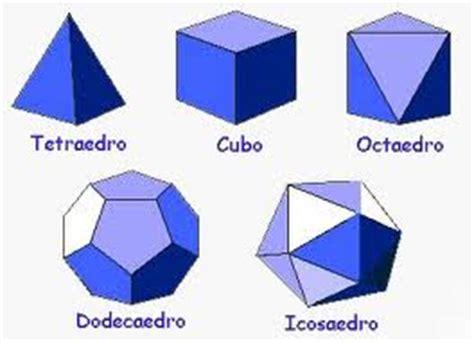 figuras geometricas bidimensionales definicion f 243 rmulas de geometr 237 a matematicas modernas