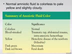 amniotic fluid color fluid analysis