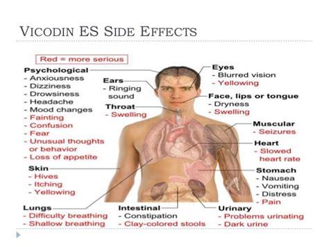 creatine term effects vicodin es medication