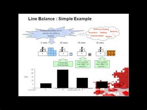 line balancing template line balancing overview