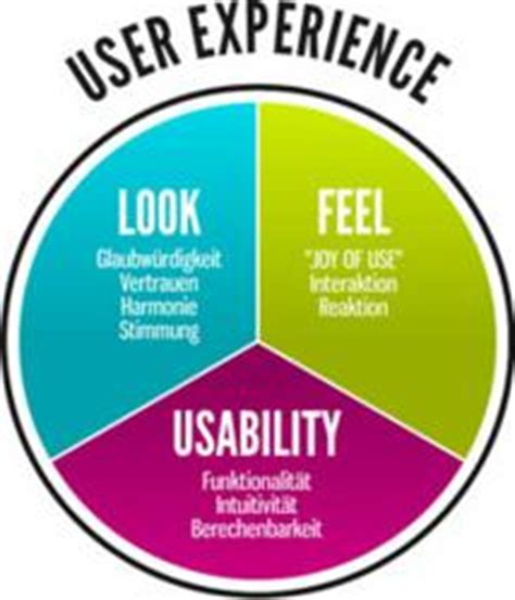 web hosting    user experience