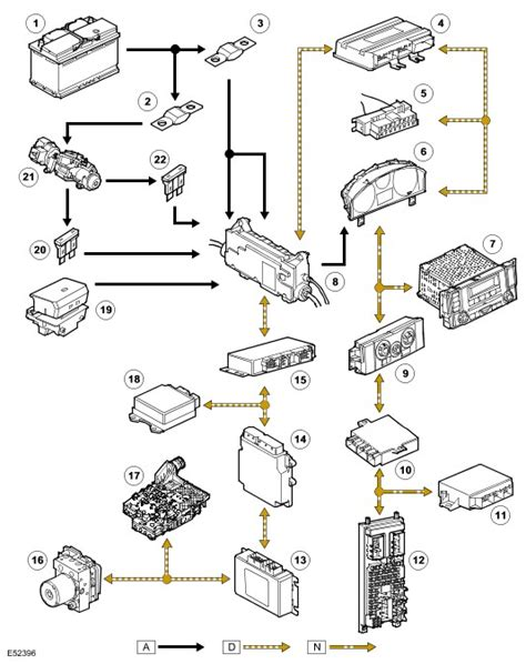 small engine service manuals 1966 ford mustang parking system 1966 ford mustang ke diagram imageresizertool com