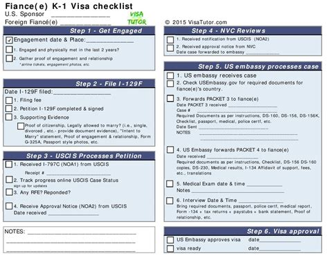 Letter Of Support For K1 Visa Fiance E K 1 Visa Checklist 171 Visa Tutor