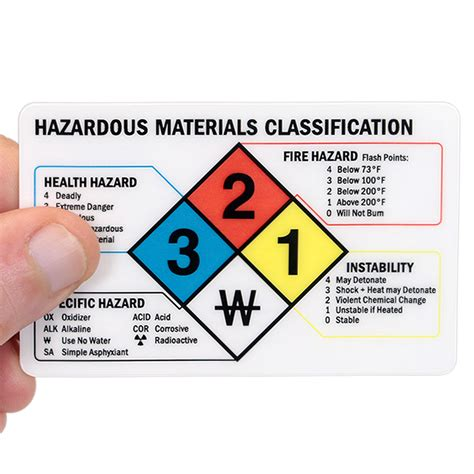 card materials for a card hazardous materials classification nfpa 2 sided wallet
