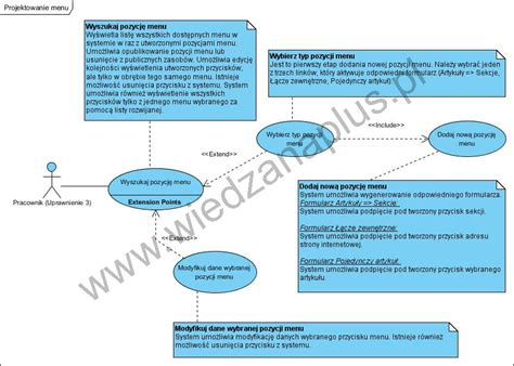 diagram bpmn przyklady diagram klas strony internetowej image collections how to guide and refrence