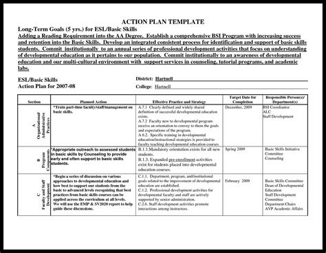 quality improvement plan template business template s
