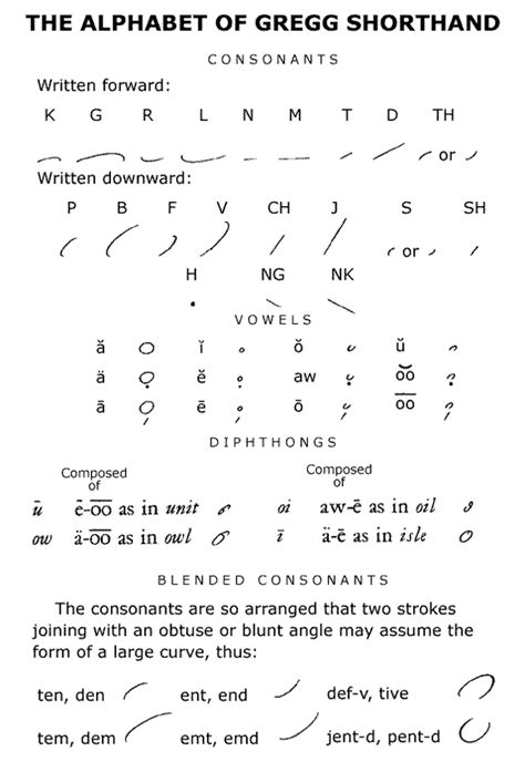 Gregg Shorthand Alphabet And Symbols Image Collections Free Symbol