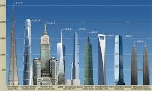 Liquor Store Floor Plans by Nyc Nordstrom Tower Will Be Tallest Residential Structure