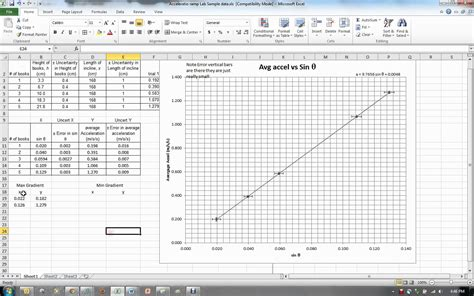 excel 2010 full tutorial youtube 10 drawing max and min gradients on ms excel avi youtube