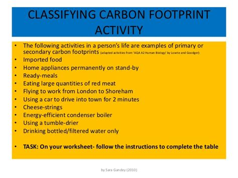 Carbon Footprint Calculator For Worksheet by Carbon Footprint