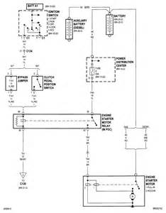 dodge ram 1500 ignition wiring diagram i a 2000 dodge ram slt 1500 the previous owner bypassed the ignition key due it not