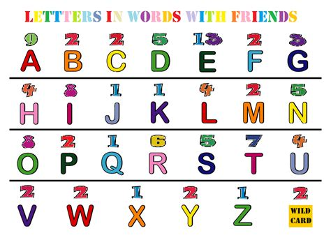 4 Letter Words Starting With W words that start with letter x