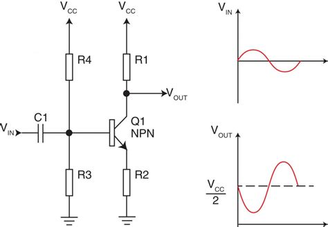 transistor lifier linearity lifier classes from a to h circuit cellar