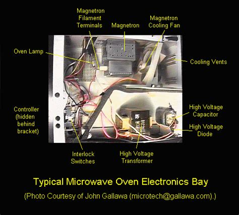 microwave capacitor shock microwave capacitor shock 28 images how to take apart a microwave notes on the
