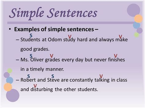 sentence template simple compound and complex sentences ppt