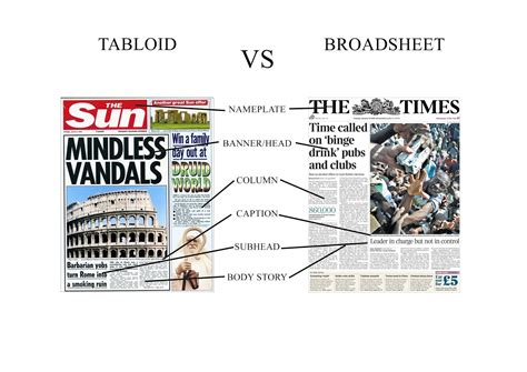 tabloid article layout reflect newspaper work tabloid vs broadsheet design