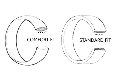 comfort ring sizing ring sizing information
