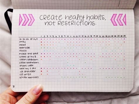 how to bullet journal 15 15 bullet journal ideas to try out for the new year obsigen