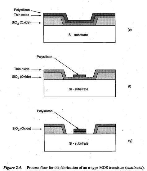 tipe transistor mosfet how are semiconductor components like resistors diodes and transistors manufactured