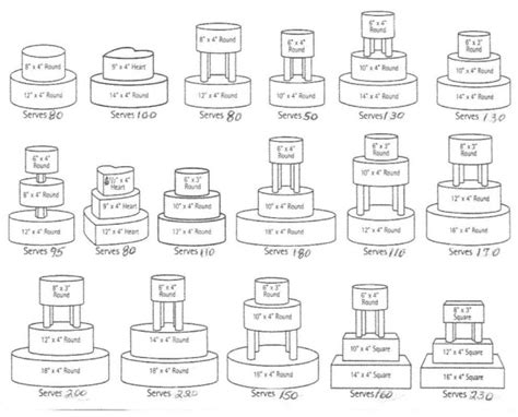 wilton wedding cake serving chart quotes by robb wilton like success