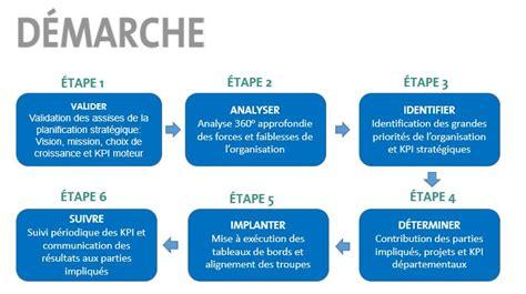 Plan Concrete by Experia Propulser Par L Action Experia R 201 Flexion