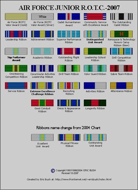 army jrotc ribbons on uniform car interior design afjrotc ribbon chart car interior design