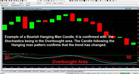 dave landry on swing trading pdf swing trading rapidshare chartermanager