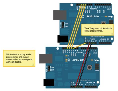 capacitor between reset and ground bootloader what is the proper way to turn an arduino uno into an isp arduino stack exchange