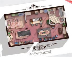 Full House Tv Show Floor Plan Full House Tv Show House Layout Galleryhip Com The