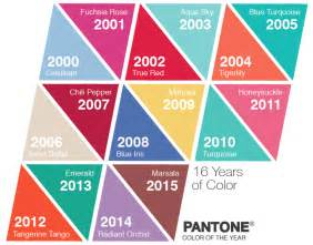 pantone colour of the year pantone s 2015 color of the year falls flat builder magazine design interior design paints