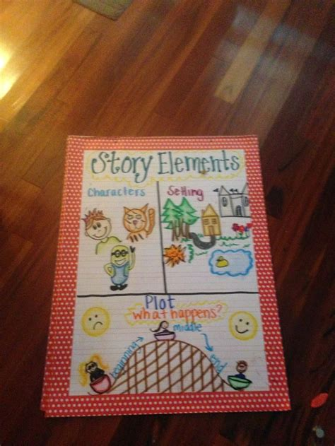 story elements themes 19 best classroom plot and story elements images on