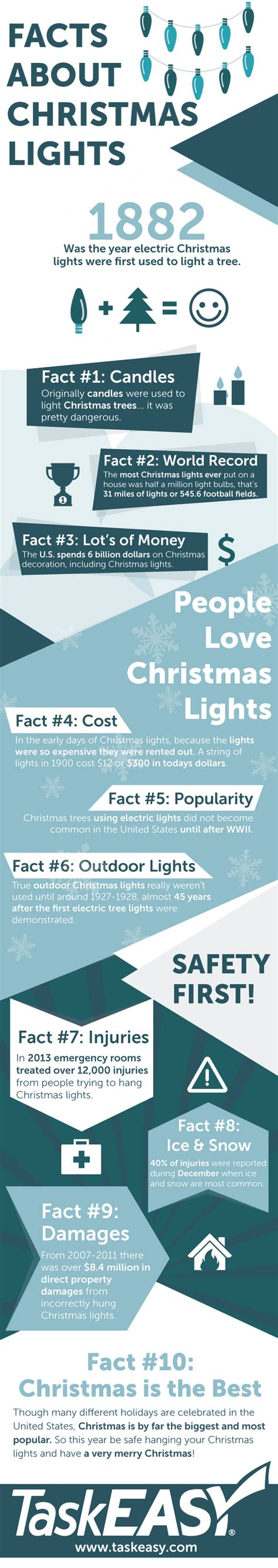 love christmas love facts well then you ll love this