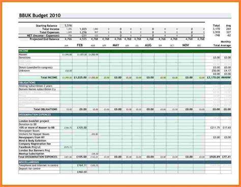 budget vs actual profit loss report using pivot tables chandoo