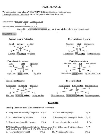 Active And Passive Voice Worksheets by 12 Best Images Of Active And Passive Voice Worksheets